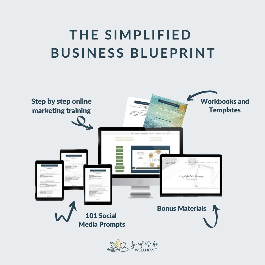 simplified business blueprint